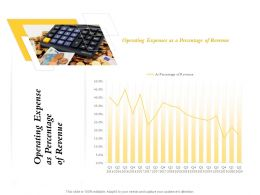 Operating Expense As Percentage Of Revenue M746 Ppt Powerpoint Presentation Layouts Files