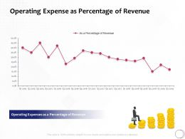 Operating Expense As Percentage Of Revenue Ppt Powerpoint Presentation Icon