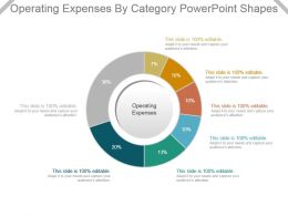 Operating Expenses By Category Powerpoint Shapes