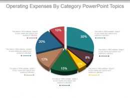 Operating Expenses By Category Powerpoint Topics