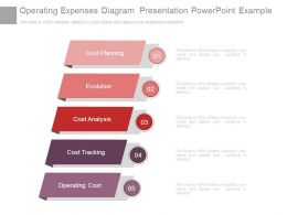 Operating Expenses Diagram Presentation Powerpoint Example