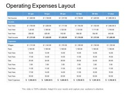 Operating Expenses Layout