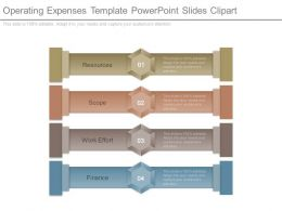 Operating Expenses Template Powerpoint Slides Clipart
