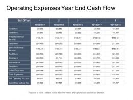 Operating Expenses Year End Cash Flow