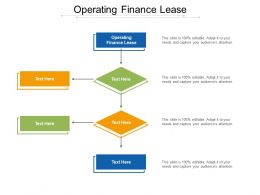 Operating Finance Lease Ppt Powerpoint Presentation Infographics Objects Cpb