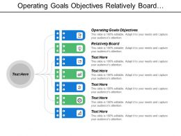 Operating Goals Objectives Relatively Board Performance Management Induction Boarding