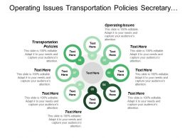 Operating Issues Transportation Policies Secretary Budget Council Capital Planning