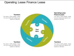 Operating Lease Finance Lease Ppt Powerpoint Presentation Gallery Infographics Cpb