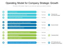 Operating Model For Company Strategic Growth