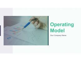 Operating Model Powerpoint Presentation Slides