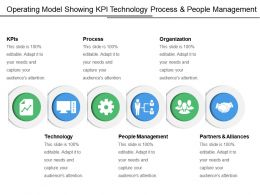 Operating Model Showing Kpi Technology Process And People Management