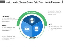 Operating Model Showing People Data Technology And Processes