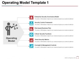Operating Model Template 1 Ppt Professional Diagrams