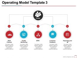Operating Model Template 3 Ppt Styles Demonstration