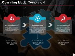 Operating Model Template 4 Ppt Layouts Files