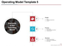 Operating Model Template 5 Ppt Outline Sample