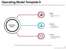 Operating Model Template 9 Ppt Portfolio Design Ideas