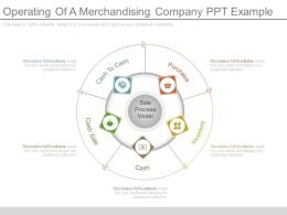 Operating Of A Merchandising Company Ppt Example