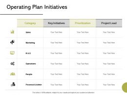 Operating Plan Initiatives Business Ppt Powerpoint Presentation Styles Graphics Download