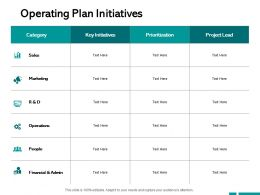 Operating Plan Initiatives Financial And Admin Ppt Powerpoint Presentation Styles Design