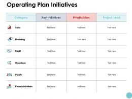 Operating Plan Initiatives Planning Ppt Powerpoint Presentation Icon Ideas