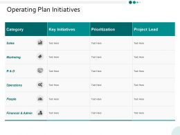 Operating Plan Initiatives Ppt Powerpoint Presentation Infographics Layouts