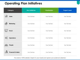 Operating Plan Initiatives Sales Marketing Ppt Powerpoint Presentation Pictures Visuals