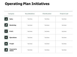 Operating Plan Initiatives Sales Ppt Powerpoint Presentation Gallery Show