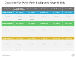 Operating Plan Powerpoint Background Graphic Slide