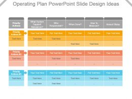 Operating Plan Powerpoint Slide Design Ideas