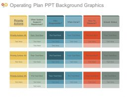 Operating Plan Ppt Background Graphics