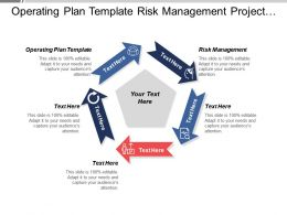 Operating Plan Template Risk Management Project Financing Methods Cpb