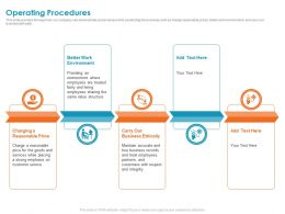 Operating Procedures And Treat Ppt Powerpoint Presentation Layouts Guide