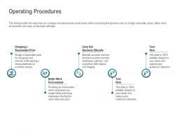 Operating Procedures Carry Out Ppt Powerpoint Presentation Show Backgrounds