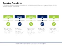 Operating Procedures Company Culture And Beliefs Ppt Mockup