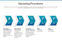 Operating Procedures Ppt Powerpoint Presentation Pictures Outline