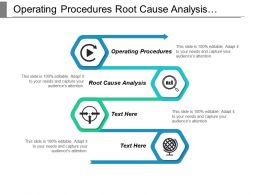 Operating Procedures Root Cause Analysis Assessment Risk Management Cpb