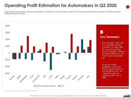 Operating Profit Estimation For Automakers In Q2 2020 Ppt Brochure