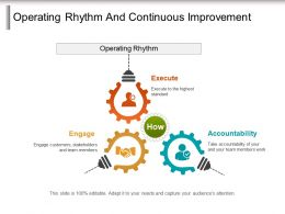 Operating Rhythm And Continuous Improvement