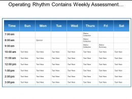 Operating Rhythm Contains Weekly Assessment With Time Schedule