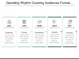 Operating Rhythm Covering Audiences Format Content And Purpose