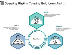 Operating Rhythm Covering Build Learn And Measure