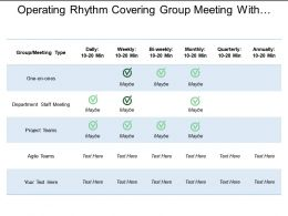 Operating Rhythm Covering Group Meeting With Different Time Intervals