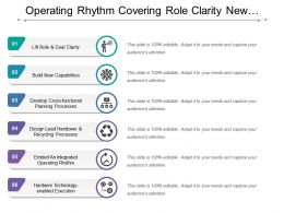 Operating Rhythm Covering Role Clarity New Capabilities And Process
