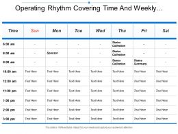 Operating Rhythm Covering Time And Weekly Schedule