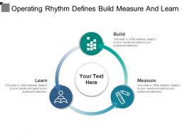 Operating Rhythm Defines Build Measure And Learn