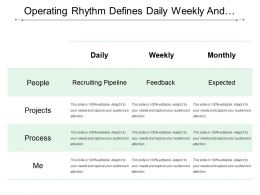 Operating Rhythm Defines Daily Weekly And Monthly Process