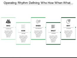 Operating Rhythm Defining Who How When What And Why Text Boxes
