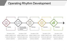 Operating Rhythm Development