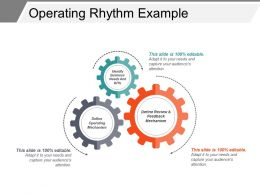 Operating Rhythm Example